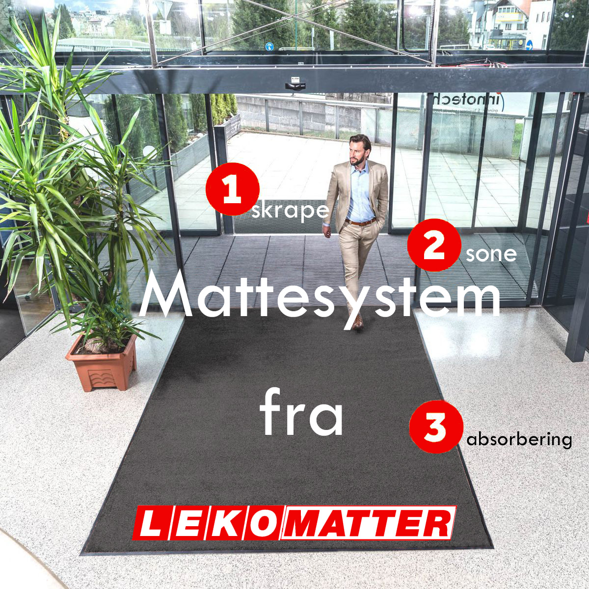 Inngangsparti-mattesystem